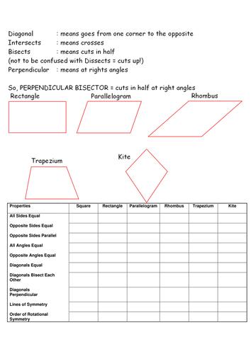 Quadrilaterals: Properties