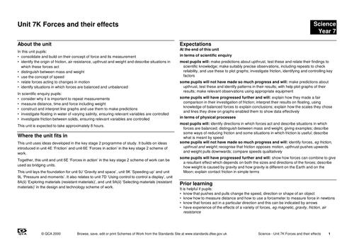Unit 7K: Forces: Reviewing work
