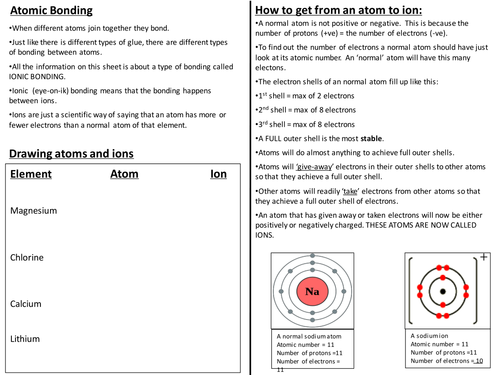 Ionic bonding handout and practice by cmacfarlane Teaching – Ionic Bonding Worksheet