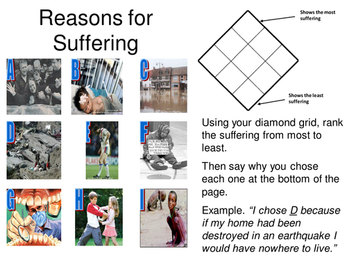 Problem of evil and suffering for KS3