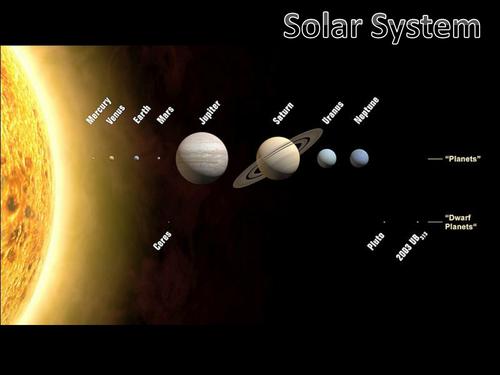solar system ks2 - photo #4
