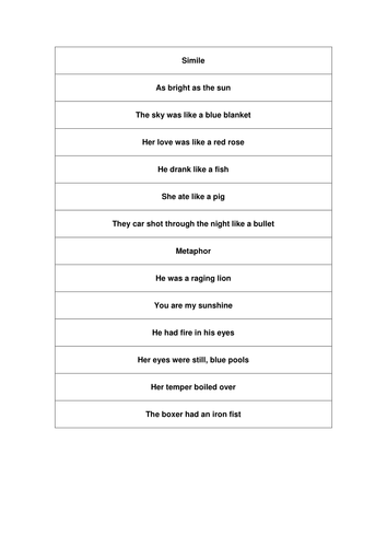 Poetry, poetic form & poetic techniques (Year 7)