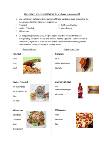 High school German resources: food and drink