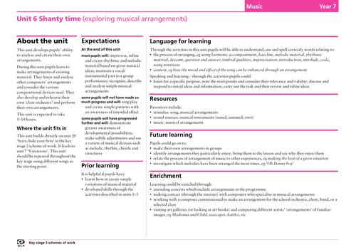 Unit 6: Shanty time: Making an arrangement (2)