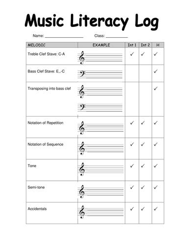Music Literacy Log Book (Int 1, 2 & Higher)