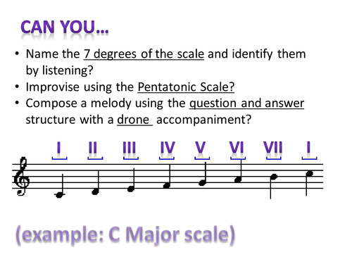 Dont stop believing journey ks3 performance guide sheets by pentatonic composition qanda phrasing ccuart Gallery