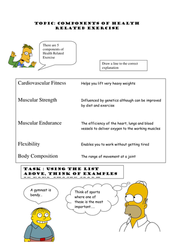 GCSE PE EDEXCEL WORKSHEETS by conor123 - Teaching Resources - TES