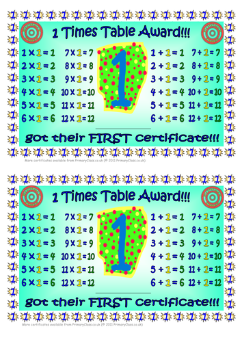 Spelling and times tables certificates by acornish for Multiplication table of 85