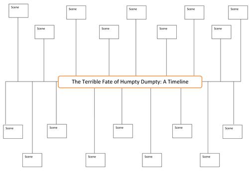 The Terrible Fate of Humpty Dumpty
