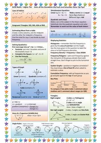 Higher Gcse Maths Key Facts Revision Sheet By Nottcl