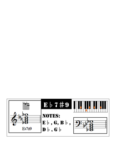 'All Blues' Chord Cards