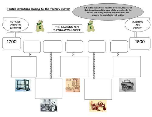 History teaching resources – Industrial Revolution Worksheet