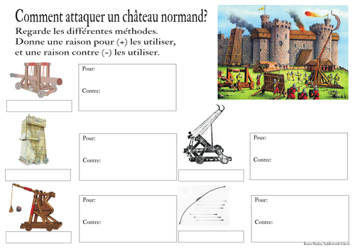 How To Attack A Norman Castle By Khutley Teaching Resources Tes