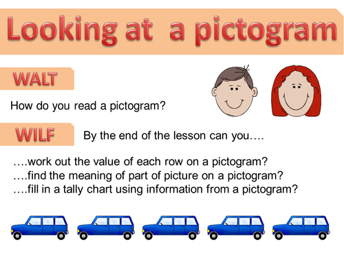 Maths: Introductory Lesson to Pictograms - data.