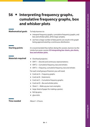 GCSE Maths: Interpreting frequency graphs lesson