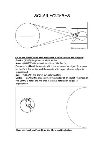 Sun Earth Moon And Solar Eclipse Resources By Elenacocina