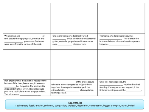 Rock Cycle Roundabout by CalAcademy Teaching Resources Tes – Rocks and Minerals Worksheet
