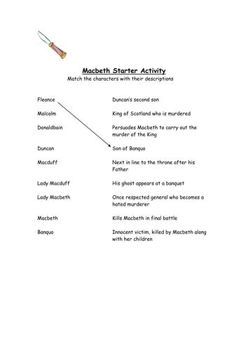 Worksheets Macbeth Worksheets macbeth simple starter activities worksheets by rwootton teaching resources tes