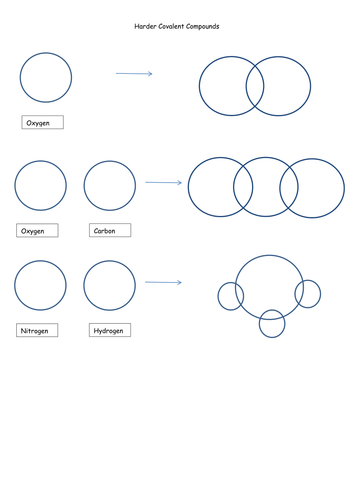 Worksheets Covalent Bonding Worksheet ionic and covalent bonding by jechr teaching resources tes