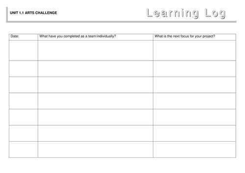 A learning log to track Arts Award creditation