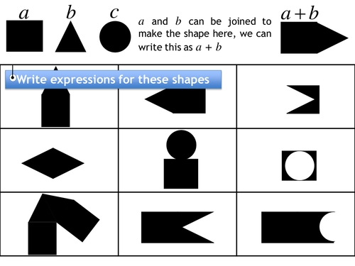 KS3 Substitution into simple expressions game