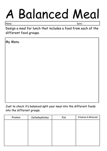 Food groups by njonesford - Teaching Resources - Tes