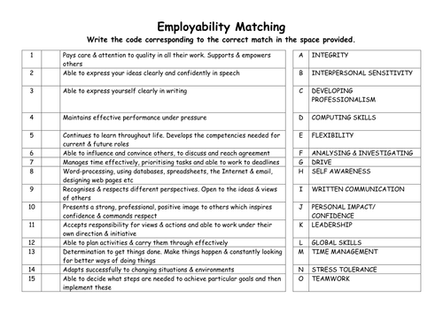 Printables Employment Skills Worksheets employability by artyspice teaching resources tes