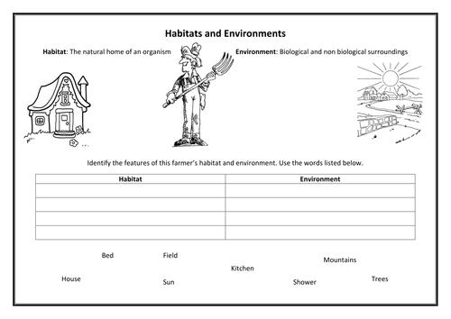Habitats and Environments