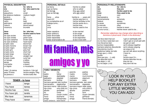 Spanish vocabulary revision family n4n5gcse by phoenixing helpsheet for describing family friends publicscrutiny Choice Image