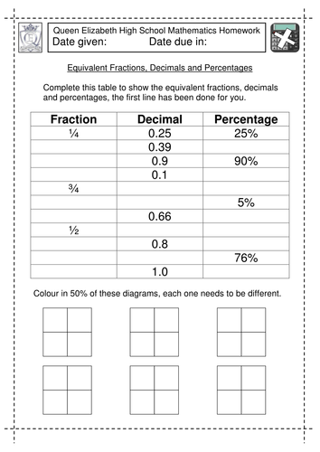 Equivalent Fractions, Decimals and Percentages by jlcaseyuk ...