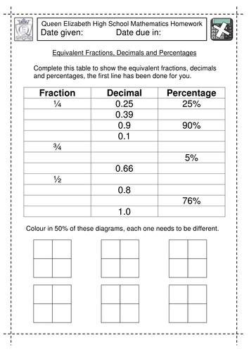 Equivalent Fractions, Decimals and Percentages