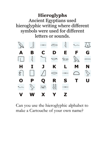 Hieroglyphics by emilycorble teaching resources tes thecheapjerseys Images