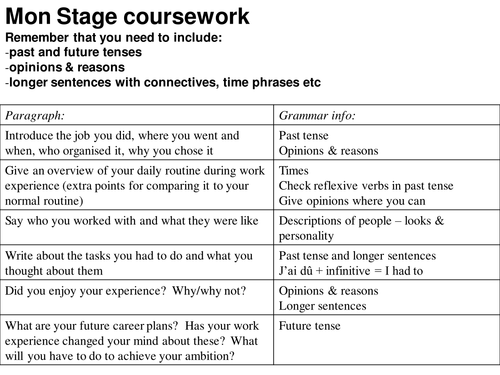 french essay on work experience gcse
