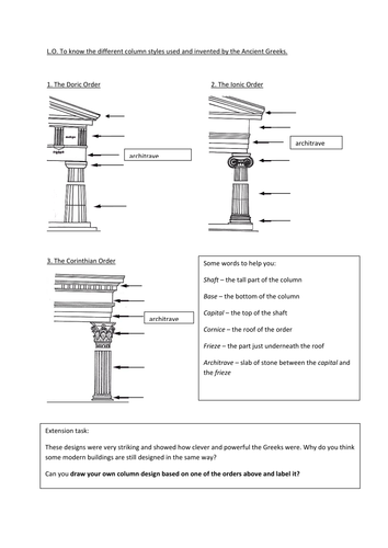 columns in ancient greece by samadeus teaching resources tes. Black Bedroom Furniture Sets. Home Design Ideas