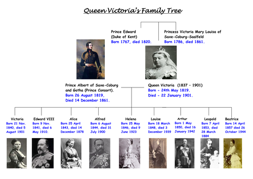 Family Tree by Reegs - Teaching Resources - Tes