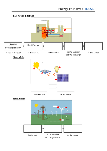 Worksheet - Energy Transfers for Energy Resources by CSnewin ...
