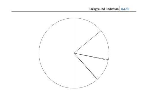 Background Radiation Pie Chart By Csnewin Teaching Resources Tes