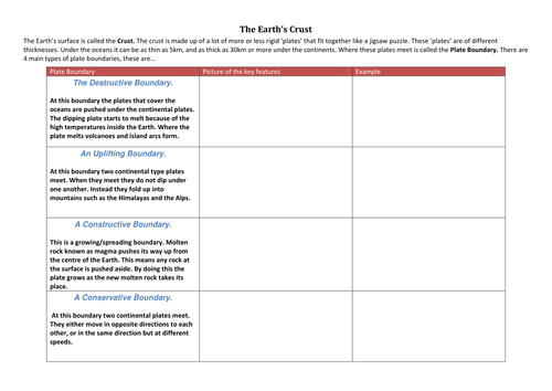 Missing Word task Plate Boundaries Margins by JamesGrayling – Plate Boundaries Worksheet Answers