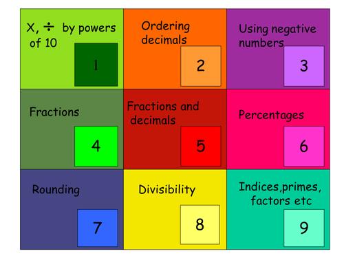 KS3 Number Starter or Plenary