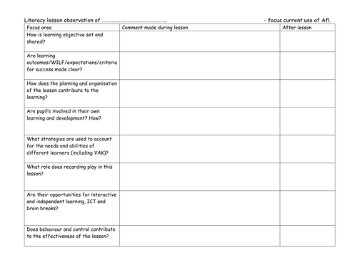 Collaborative Teaching Observation Form ~ Afl lesson observation proforma by malinky teaching