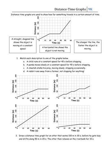 Distance-Time Graphs Worksheet by CSnewin - Teaching Resources - Tes
