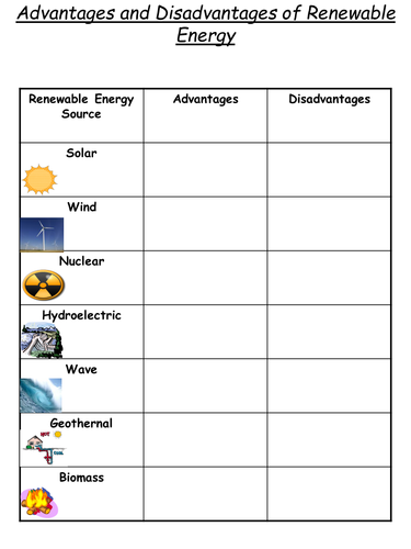 advantages and disadvantagesa of energy resources