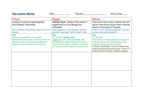 Pupil Progress Meeting Template 6107247 on Kindergarten Progress Report