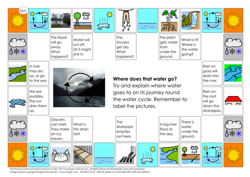 Water cycle - track game 2 and vocabulary work