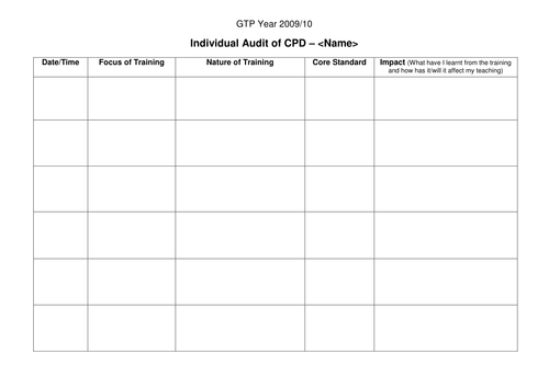 Cpd log by bobby carrot teaching resources tes for Cpd certificate template