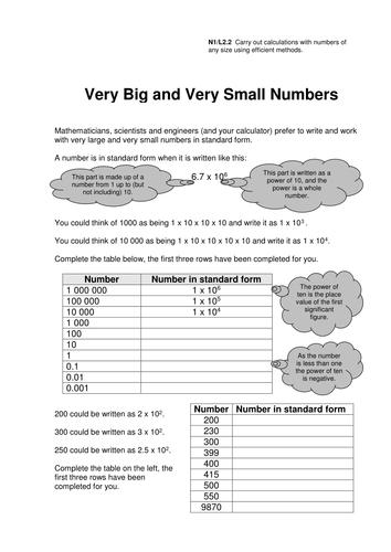 Math Standard Form Worksheets Printables Expanded Form Worksheets