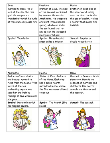 Greek Gods Lesson Part 2 By Marcusmccormack Teaching Resources Tes