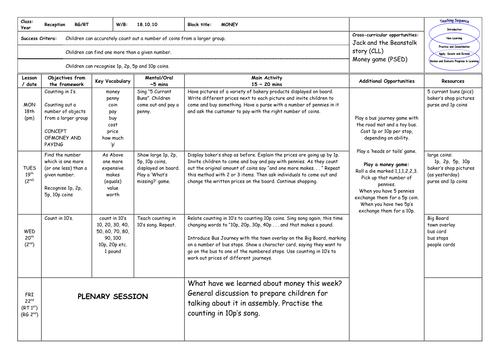 year 7 mathematics language difficulties topic pdf