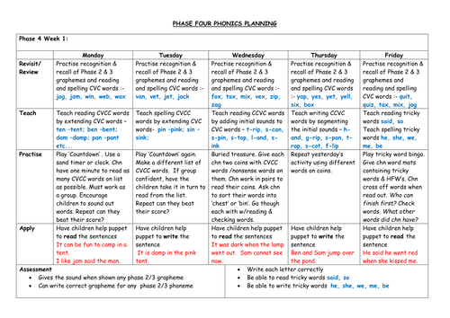 Phase 4 phonics planning weeks 1-4