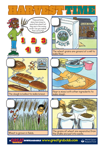 how to make bread pdf